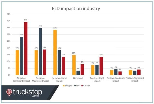 ELD Graph.jpg